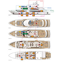 Sunseeker 155 - thumb
